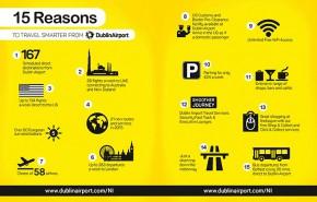 NI 15 reasons
