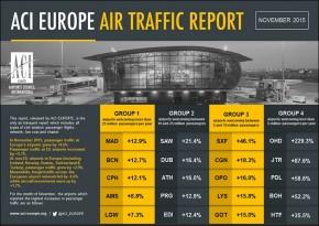 aci-traffic-report-nov15