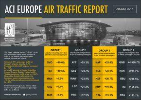 DUB+ Dublin Airport aci-europe-august-traffic